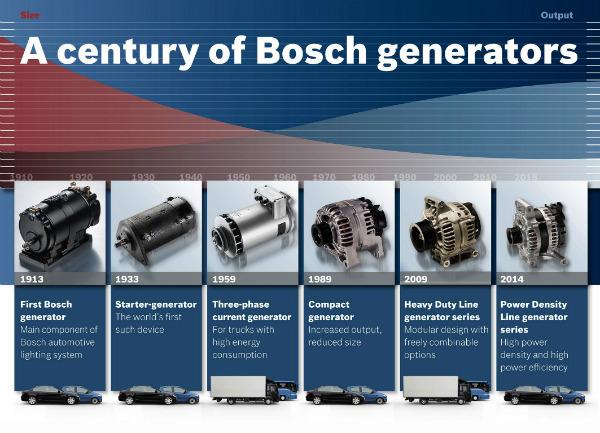 Новые генераторы Бош